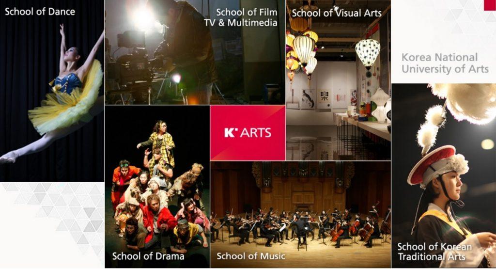 Trả lời câu hỏi về trường đại học nghệ thuật Seoul Hàn Quốc